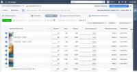 Дина Гумерова статистика по РК онлайн ФБ